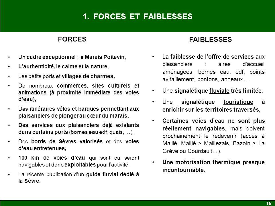 1. FORCES ET FAIBLESSES FORCES FAIBLESSES