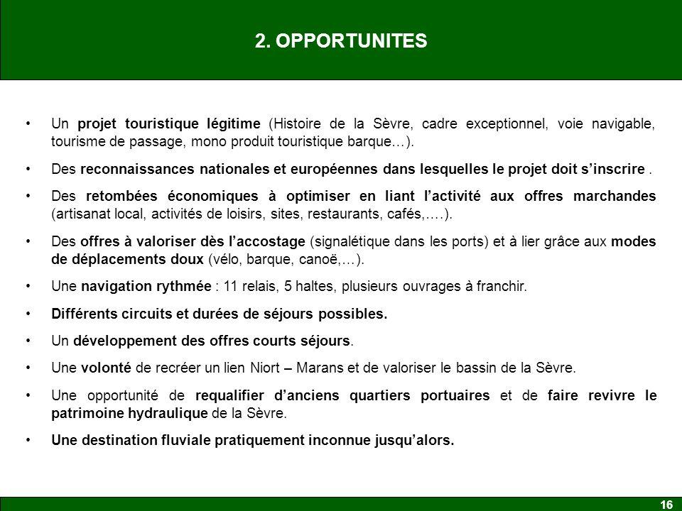 2. OPPORTUNITES