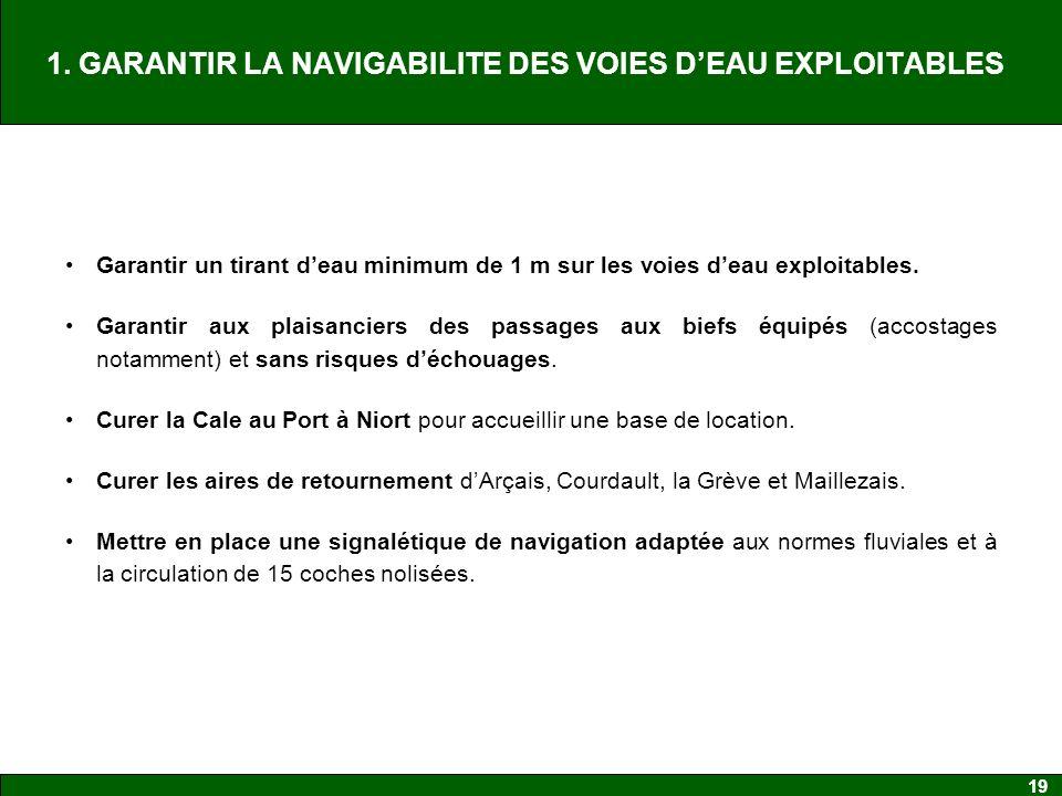 1. GARANTIR LA NAVIGABILITE DES VOIES D'EAU EXPLOITABLES