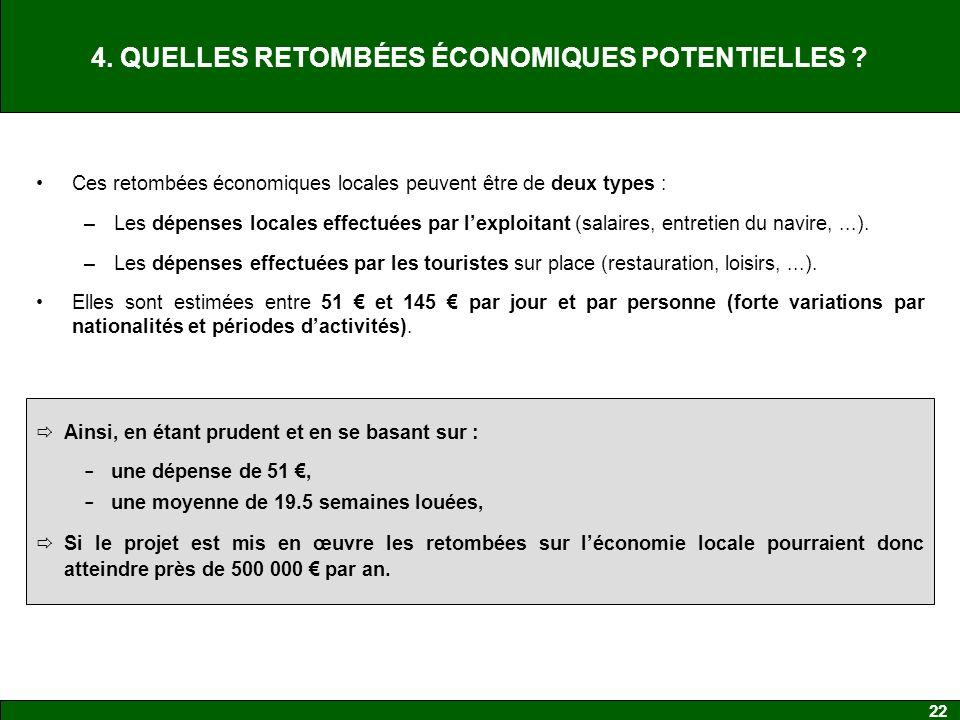 4. QUELLES RETOMBÉES ÉCONOMIQUES POTENTIELLES