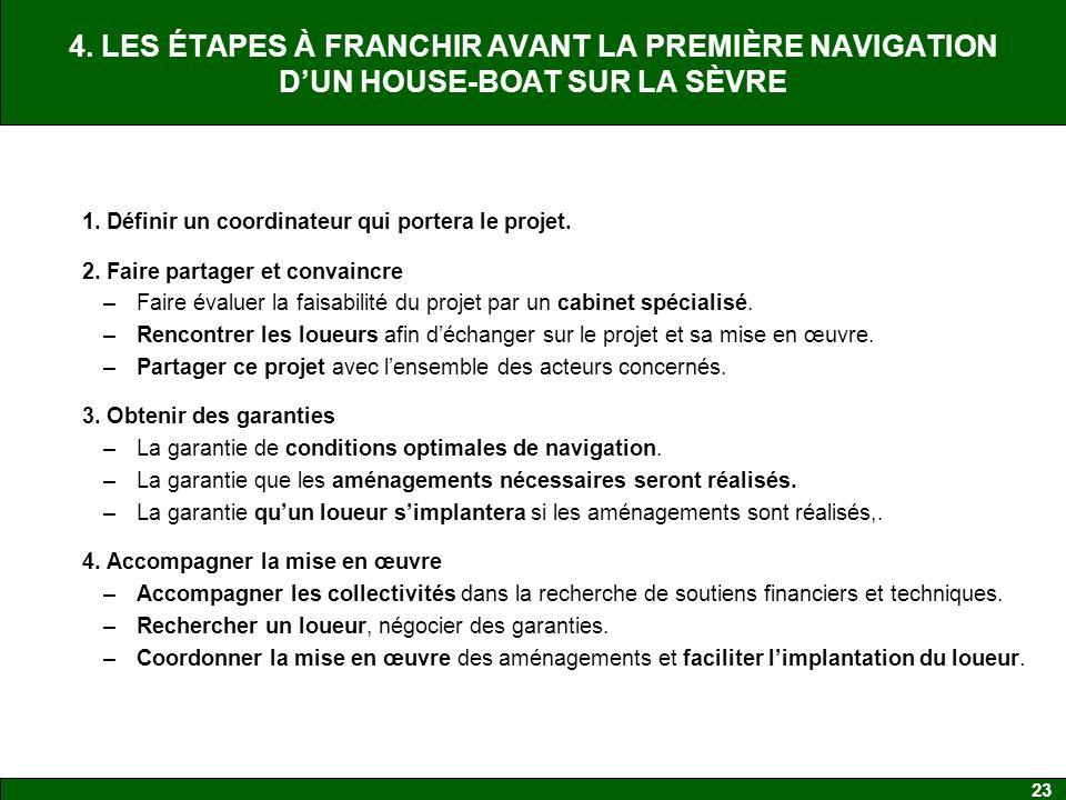 4. LES ÉTAPES À FRANCHIR AVANT LA PREMIÈRE NAVIGATION D'UN HOUSE-BOAT SUR LA SÈVRE