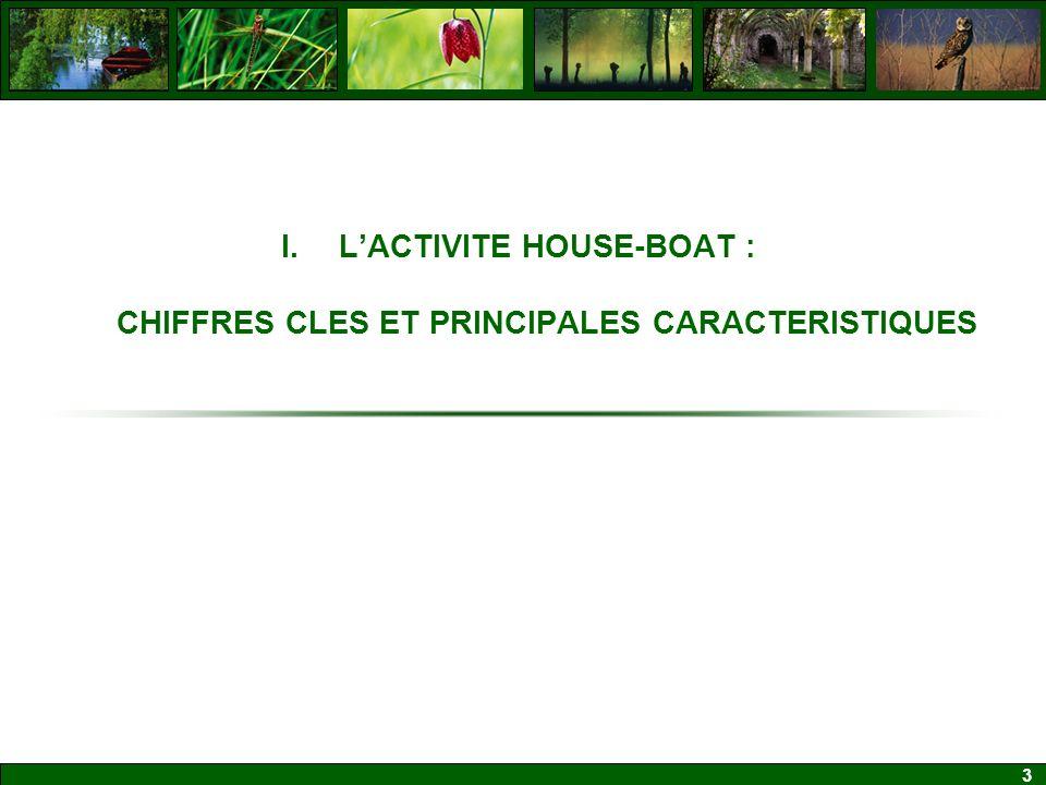 L'ACTIVITE HOUSE-BOAT : CHIFFRES CLES ET PRINCIPALES CARACTERISTIQUES
