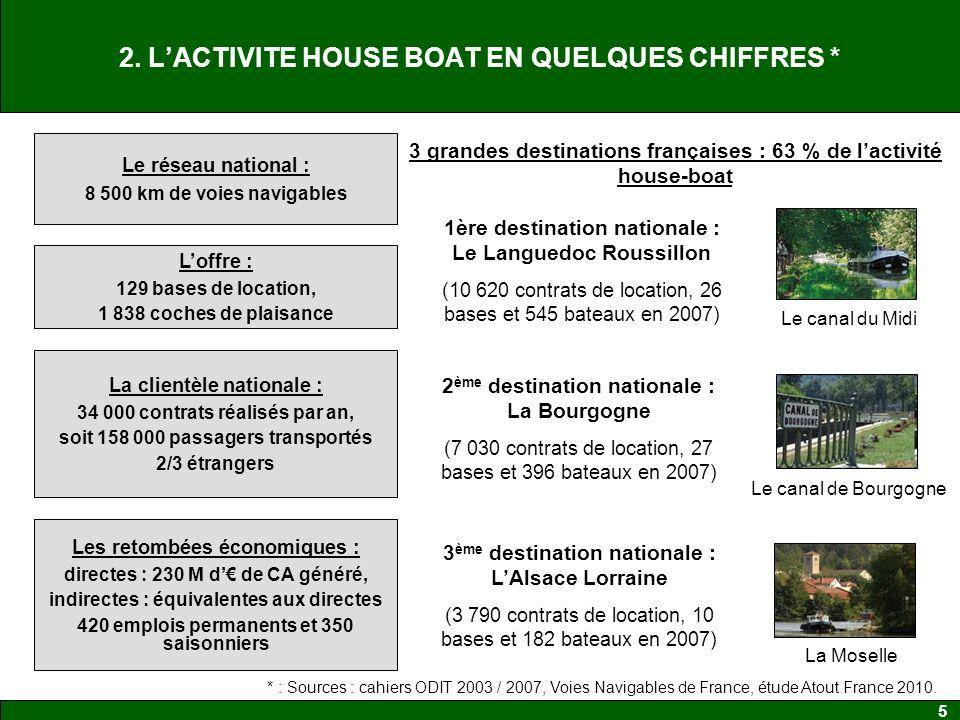 2. L'ACTIVITE HOUSE BOAT EN QUELQUES CHIFFRES *
