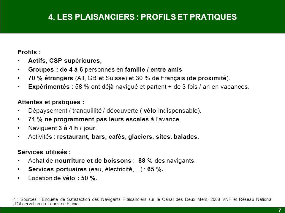 4. LES PLAISANCIERS : PROFILS ET PRATIQUES