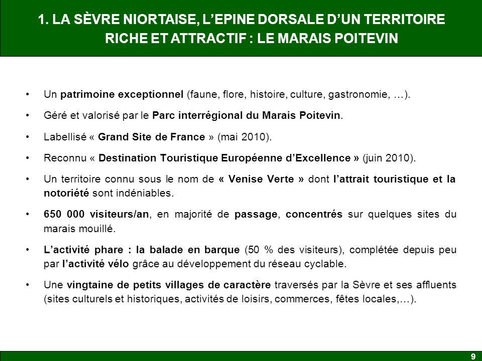 1. LA SÈVRE NIORTAISE, L'EPINE DORSALE D'UN TERRITOIRE RICHE ET ATTRACTIF : LE MARAIS POITEVIN