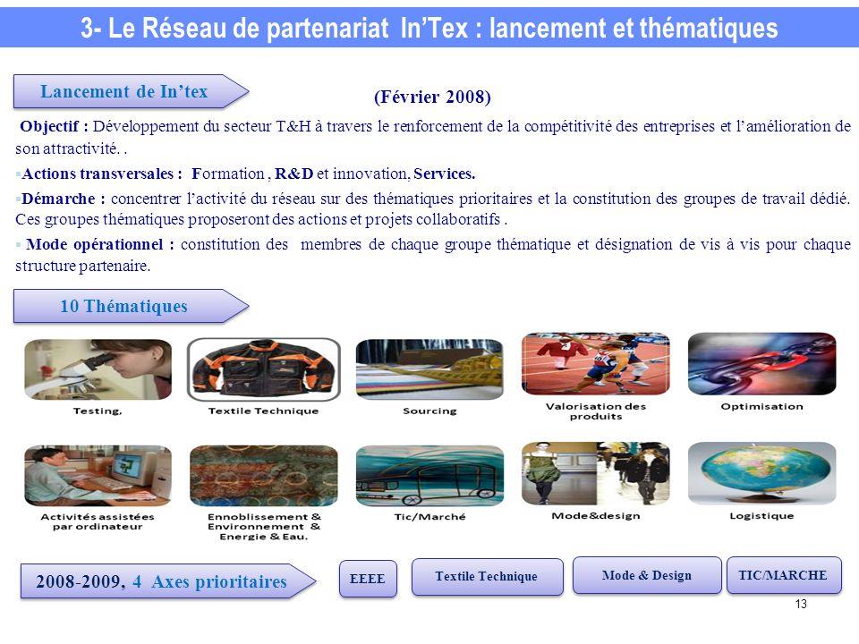 3- Le Réseau de partenariat In'Tex : lancement et thématiques