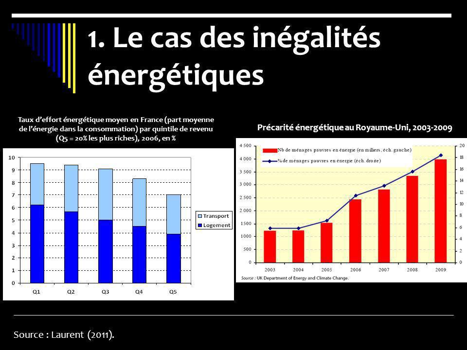 1. Le cas des inégalités énergétiques