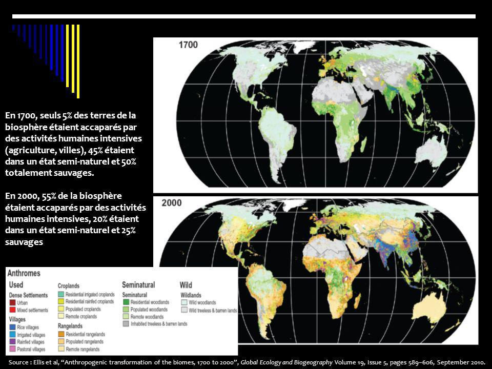 En 1700, seuls 5% des terres de la biosphère étaient accaparés par des activités humaines intensives (agriculture, villes), 45% étaient dans un état semi-naturel et 50% totalement sauvages.