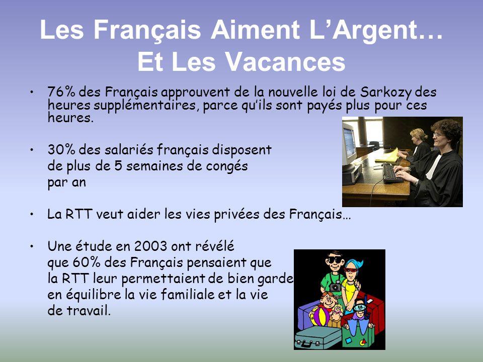 Les Français Aiment L'Argent… Et Les Vacances