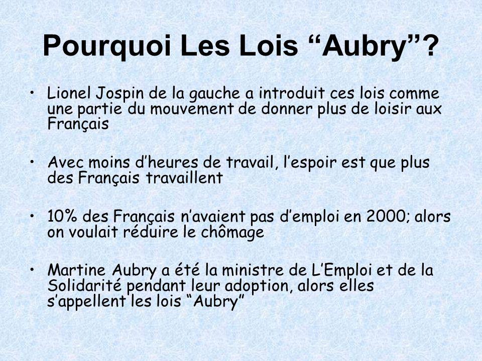 Pourquoi Les Lois Aubry