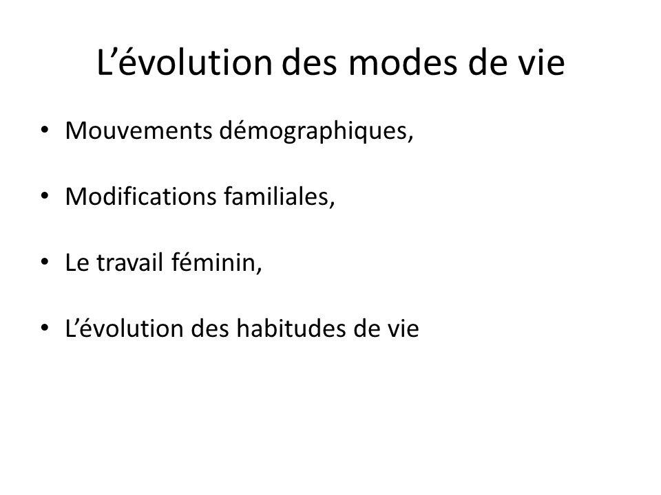 L'évolution des modes de vie