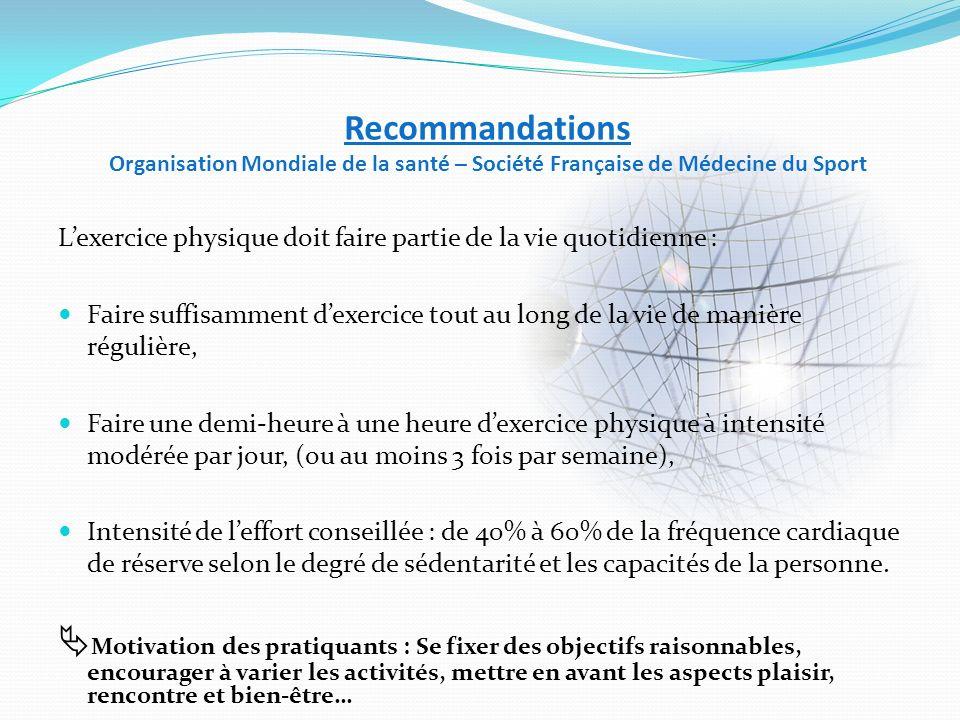 Recommandations Organisation Mondiale de la santé – Société Française de Médecine du Sport