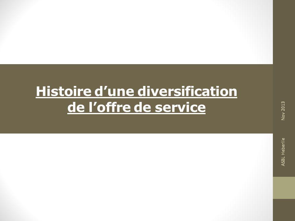 Histoire d'une diversification de l'offre de service