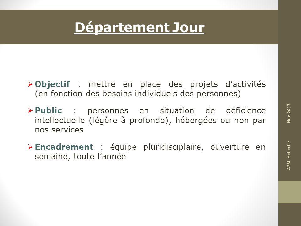 Département Jour Objectif : mettre en place des projets d'activités (en fonction des besoins individuels des personnes)