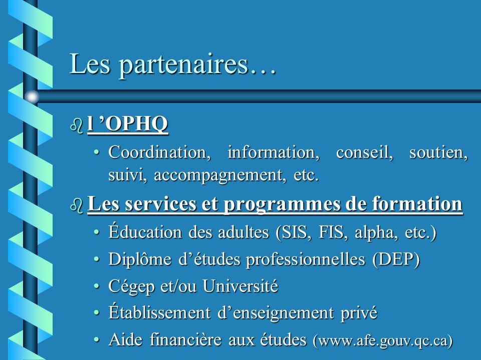 Les partenaires… l 'OPHQ Les services et programmes de formation