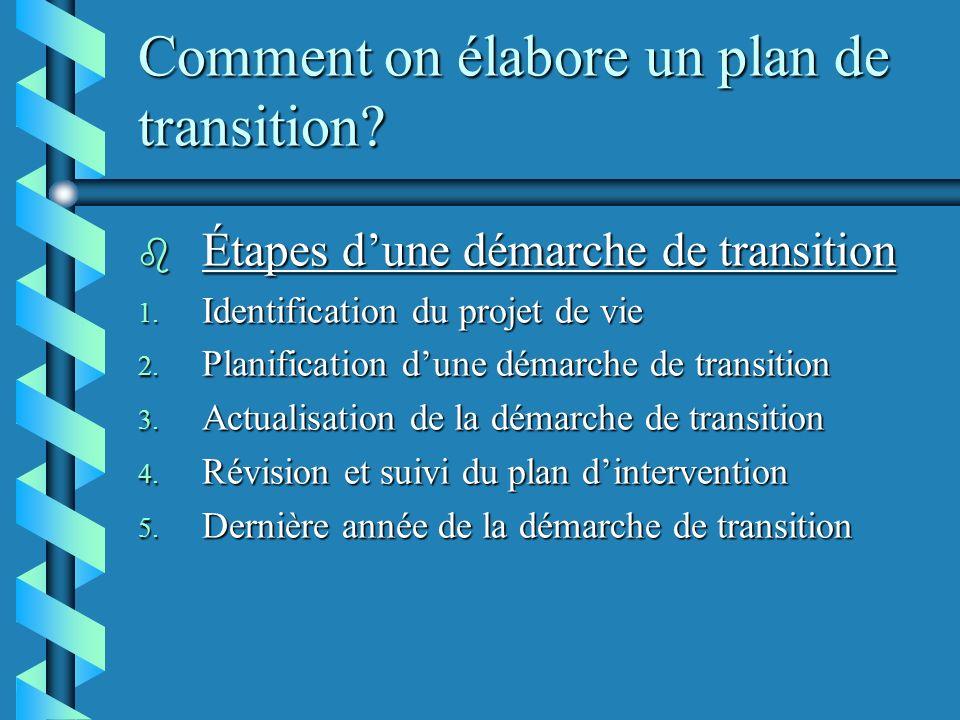 Comment on élabore un plan de transition