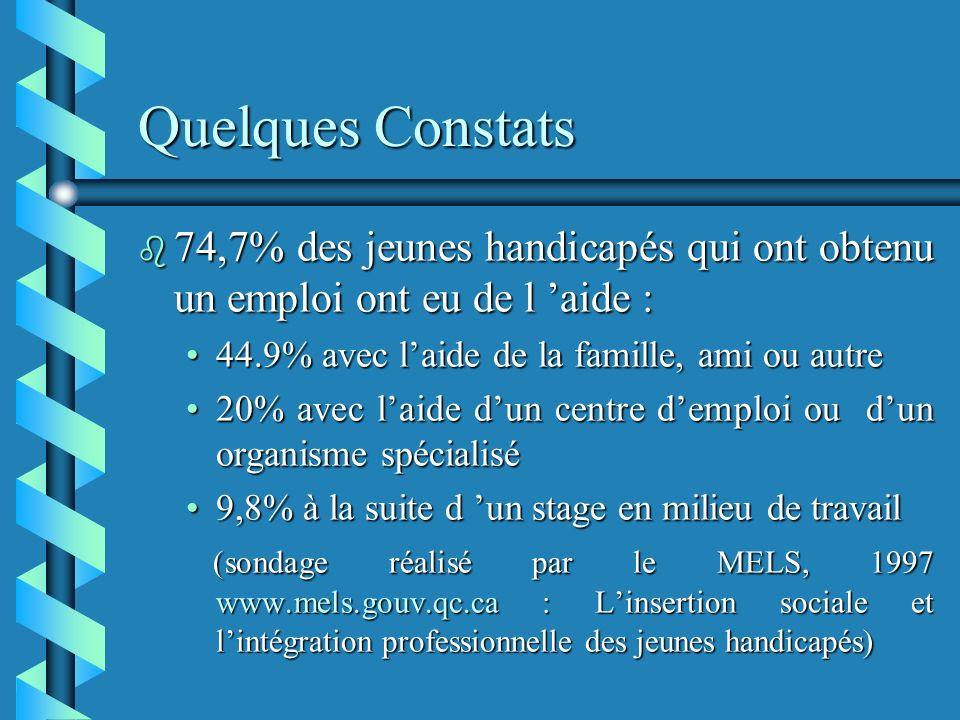 Quelques Constats 74,7% des jeunes handicapés qui ont obtenu un emploi ont eu de l 'aide : 44.9% avec l'aide de la famille, ami ou autre.