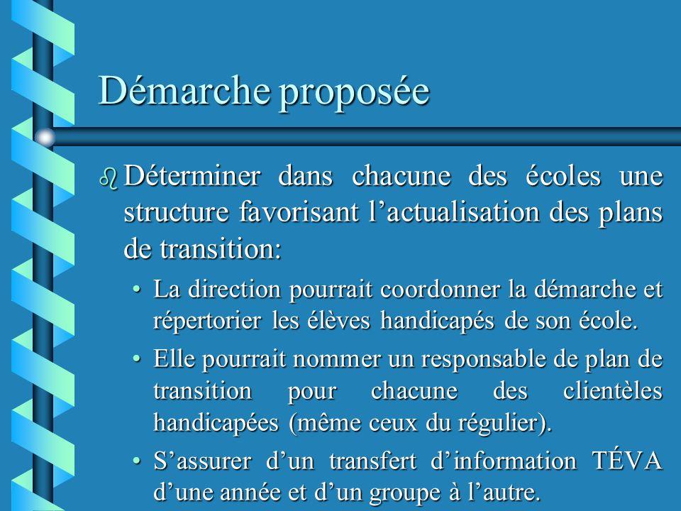 Démarche proposée Déterminer dans chacune des écoles une structure favorisant l'actualisation des plans de transition: