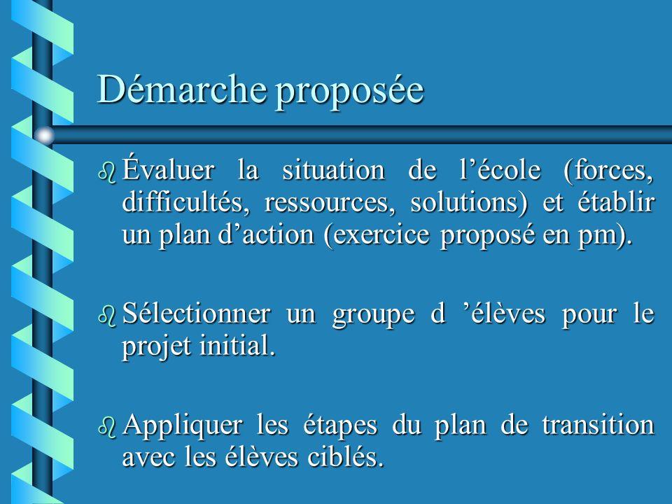 Démarche proposée Évaluer la situation de l'école (forces, difficultés, ressources, solutions) et établir un plan d'action (exercice proposé en pm).