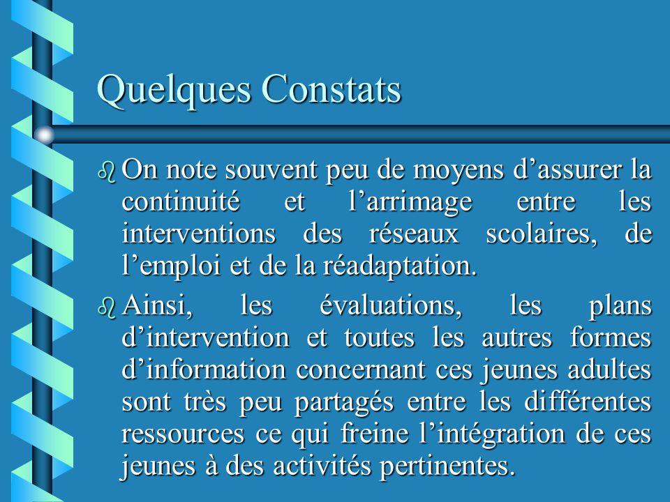 Quelques Constats