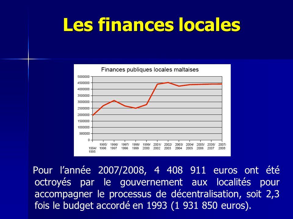 Les finances locales