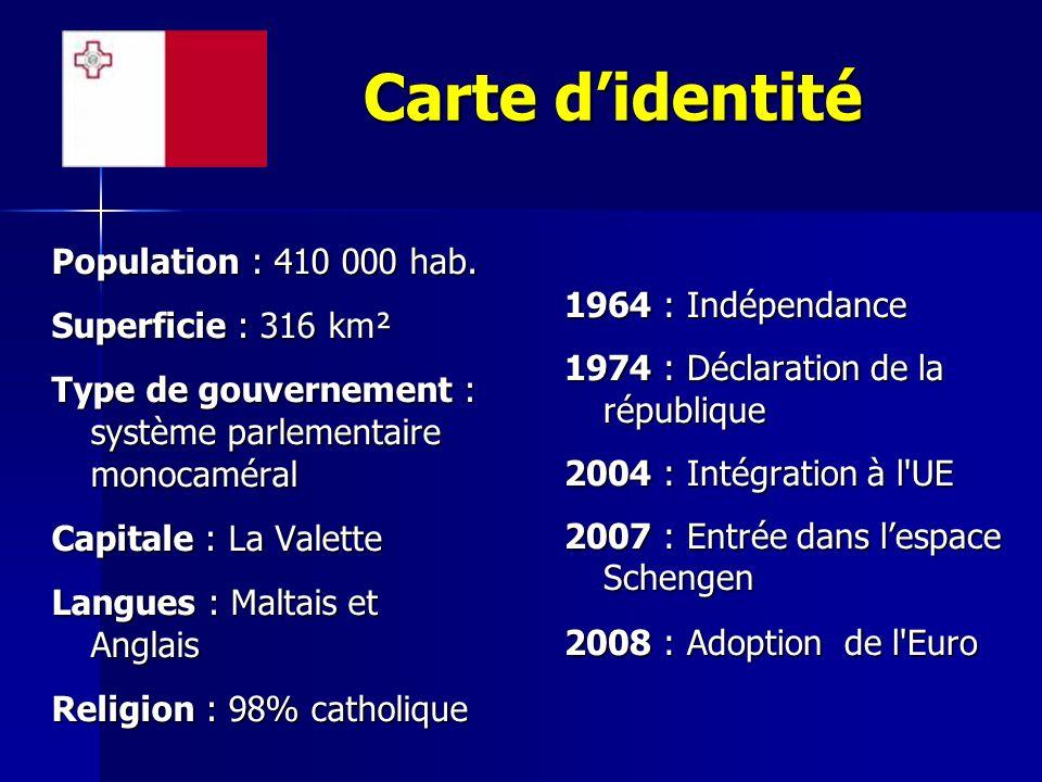 Carte d'identité Population : 410 000 hab. 1964 : Indépendance