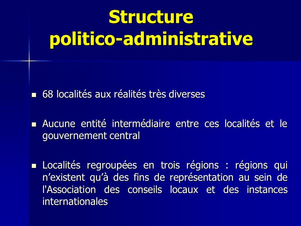 Structure politico-administrative