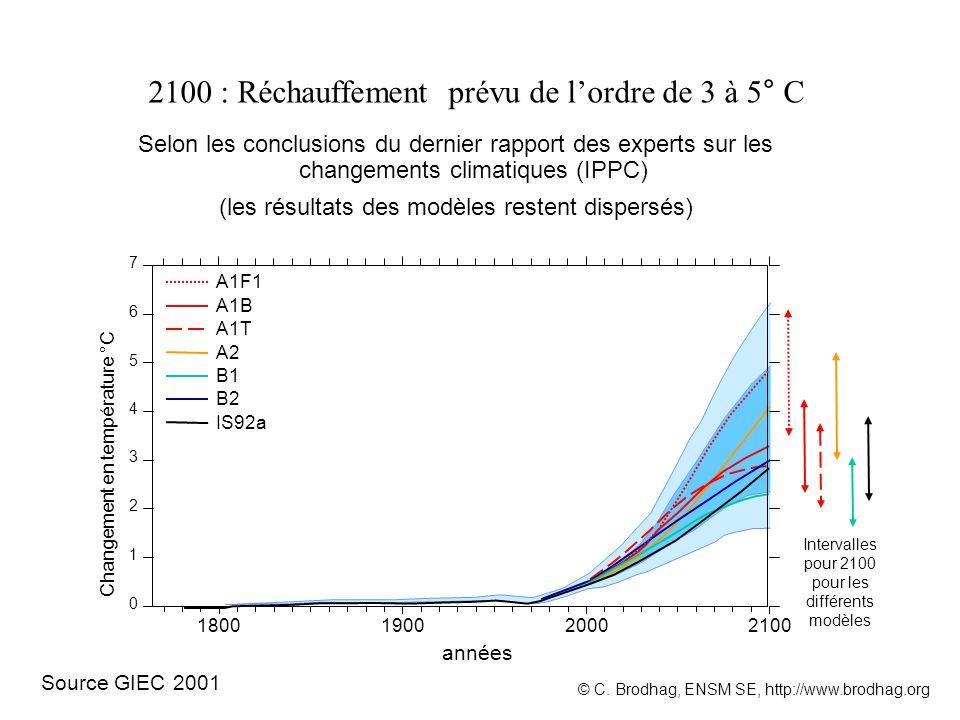 2100 : Réchauffement prévu de l'ordre de 3 à 5° C