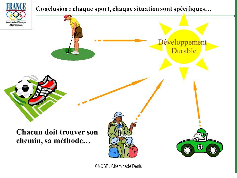 CNOSF / Cheminade Denis