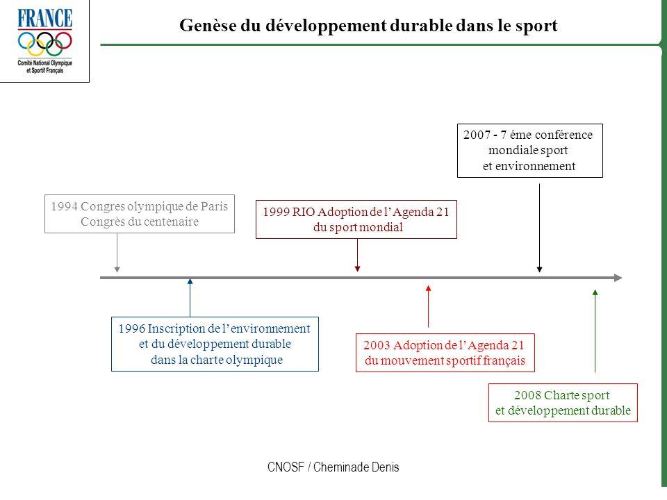 Genèse du développement durable dans le sport