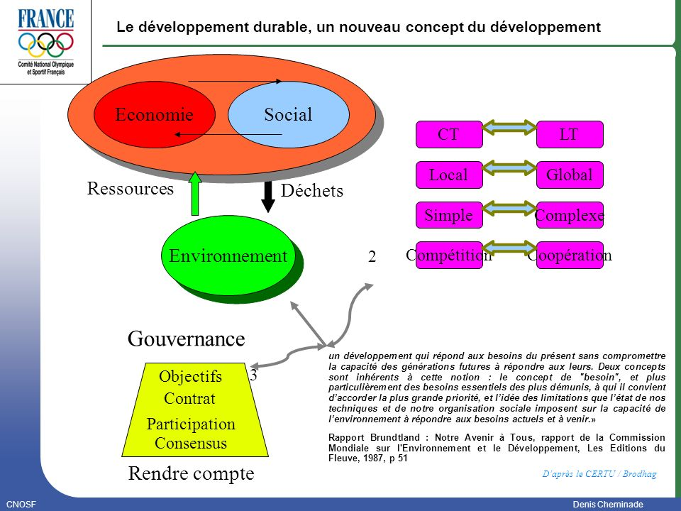 Le développement durable, un nouveau concept du développement