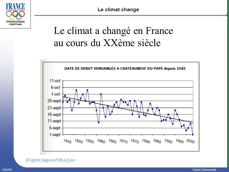 Le climat a changé en France au cours du XXème siècle