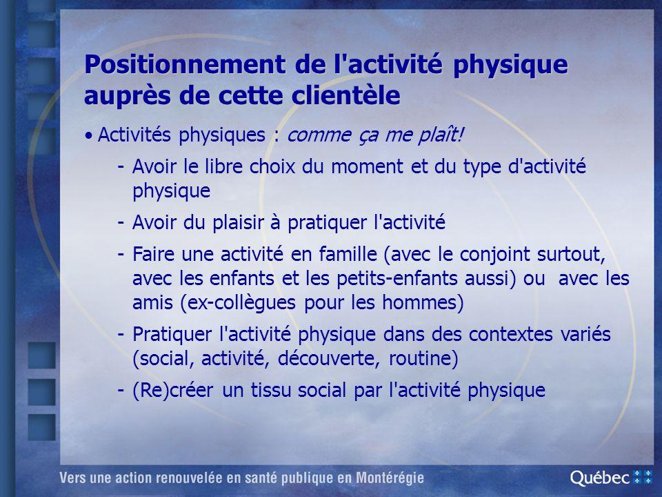 Positionnement de l activité physique auprès de cette clientèle