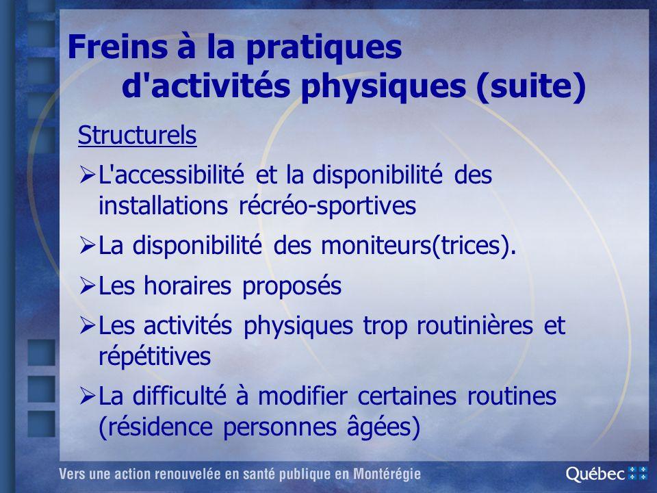 Freins à la pratiques d activités physiques (suite)