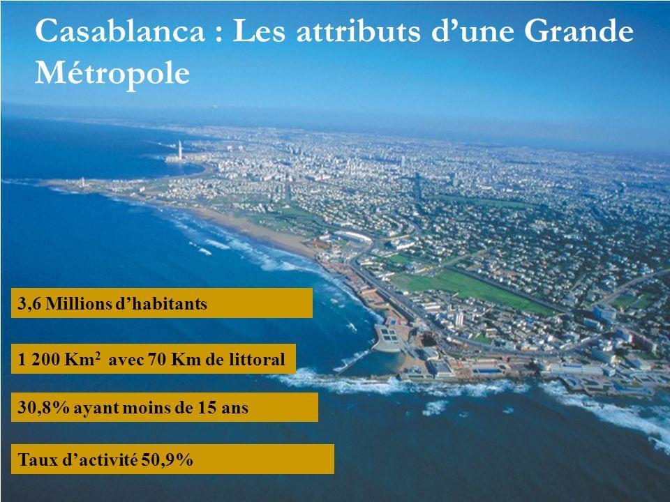 Casablanca : Les attributs d'une Grande Métropole