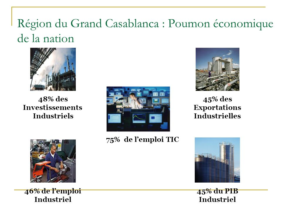 Région du Grand Casablanca : Poumon économique de la nation