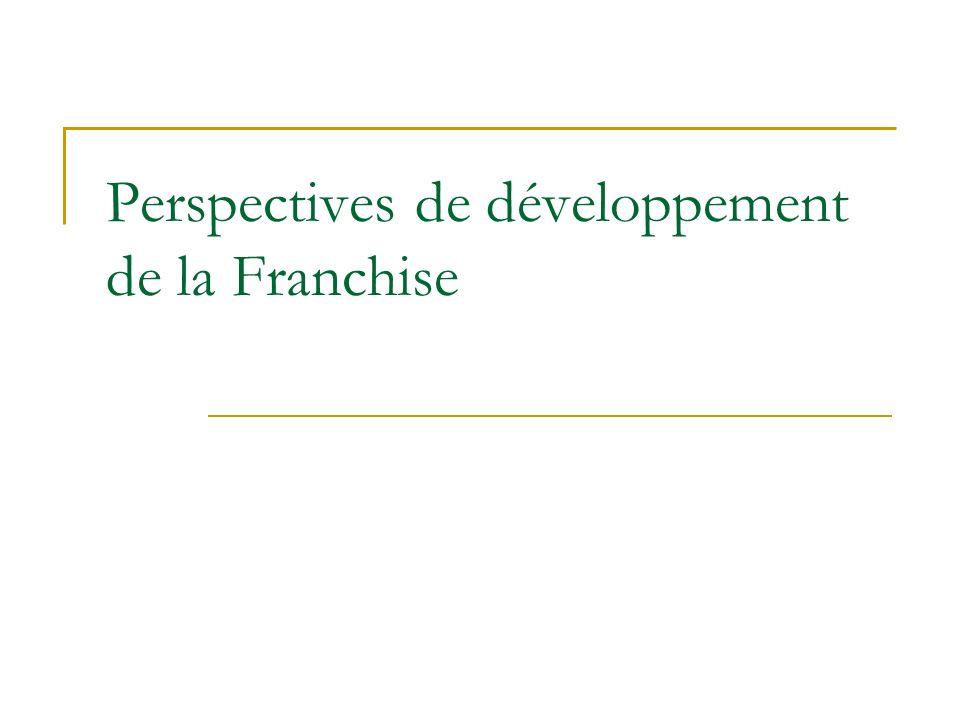 Perspectives de développement de la Franchise