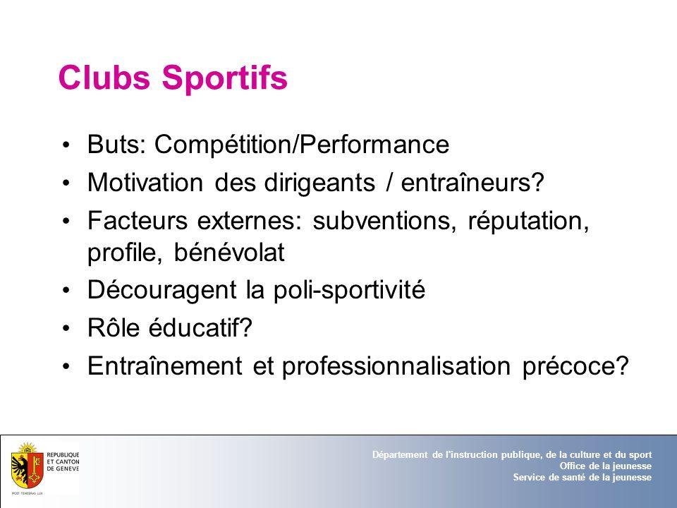 Clubs Sportifs Buts: Compétition/Performance