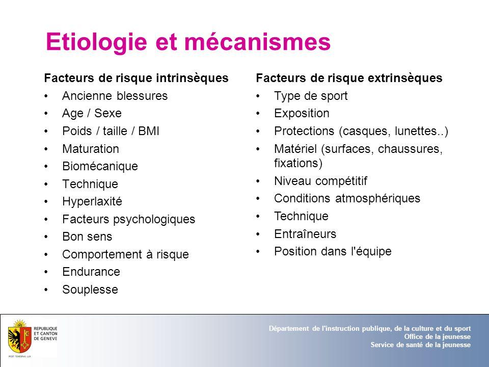 Etiologie et mécanismes