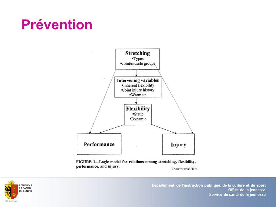 PréventionThacker et al 2004. Département de l instruction publique, de la culture et du sport. Office de la jeunesse.