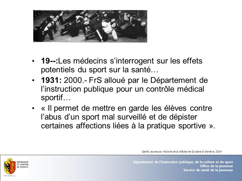 19--:Les médecins s'interrogent sur les effets potentiels du sport sur la santé…