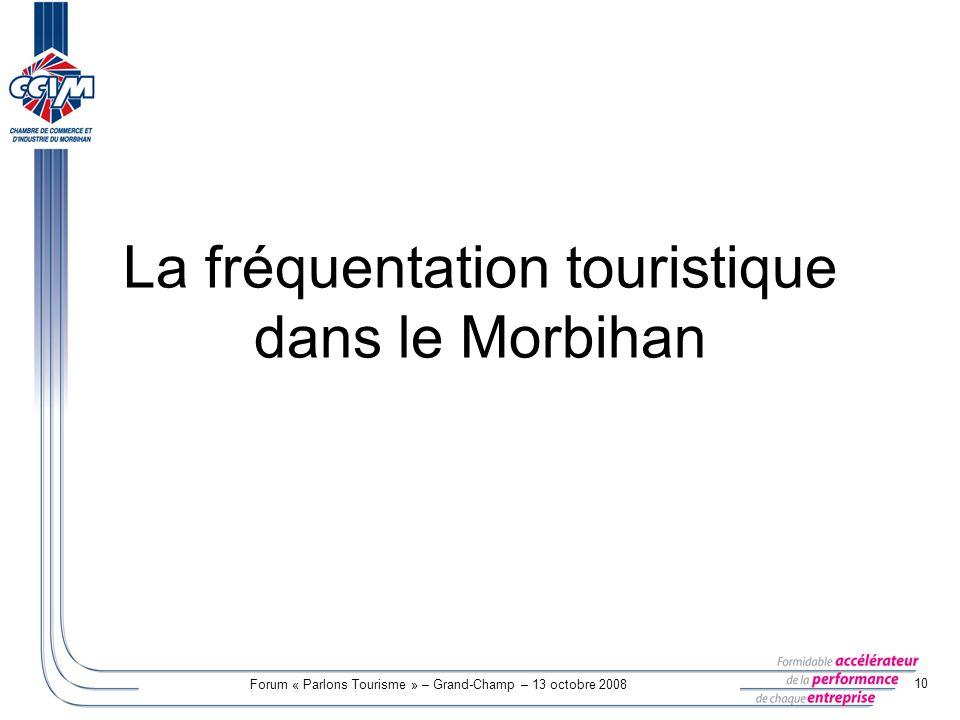 La fréquentation touristique dans le Morbihan