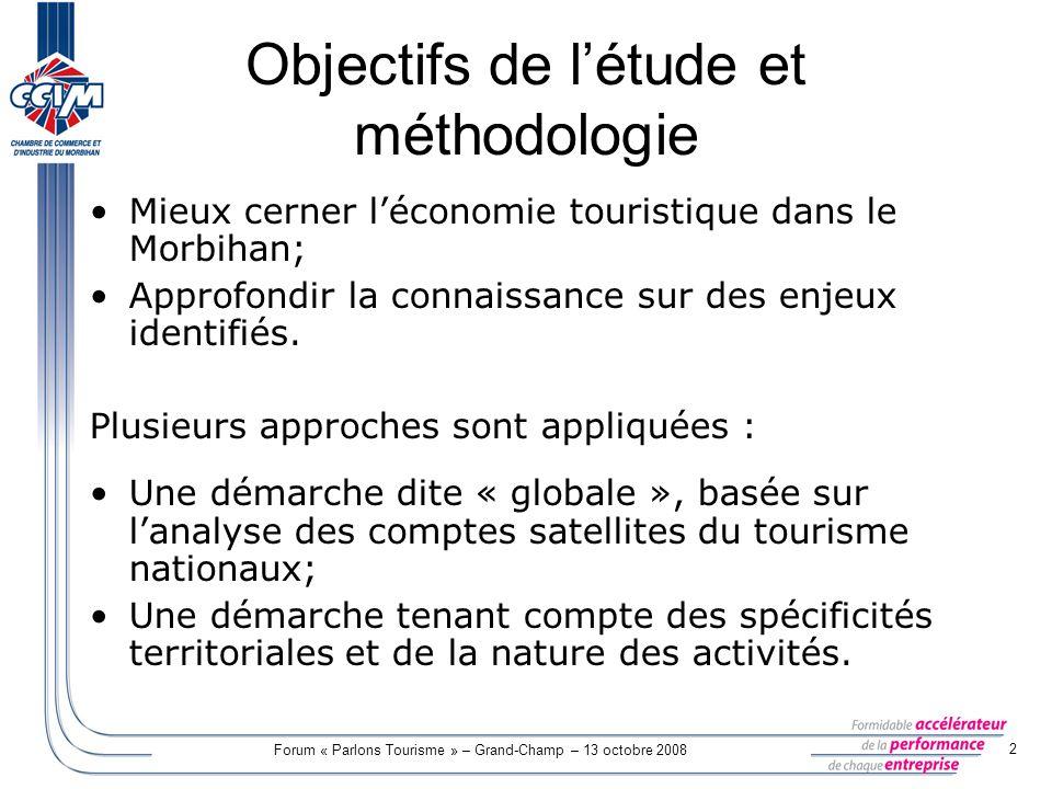 Objectifs de l'étude et méthodologie