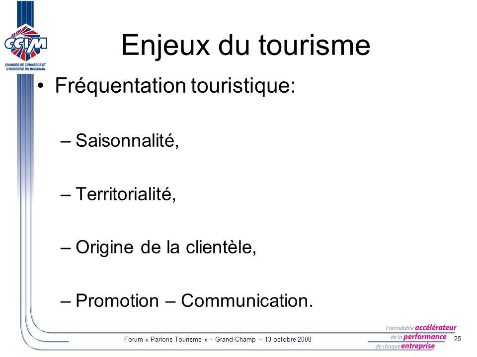 Forum « Parlons Tourisme » – Grand-Champ – 13 octobre 2008