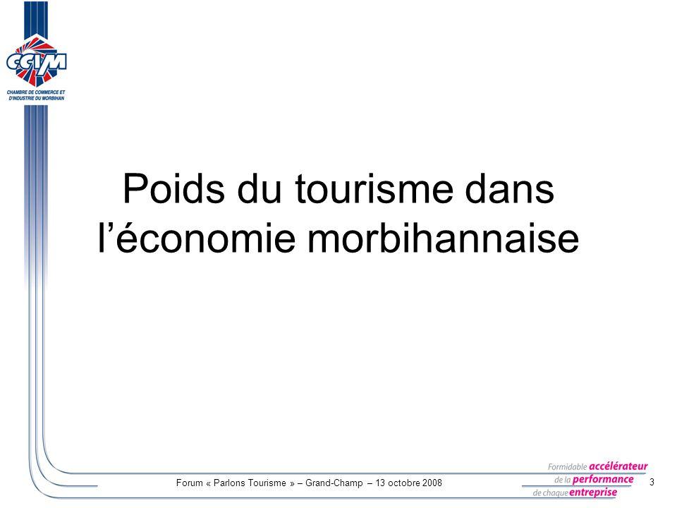 Poids du tourisme dans l'économie morbihannaise