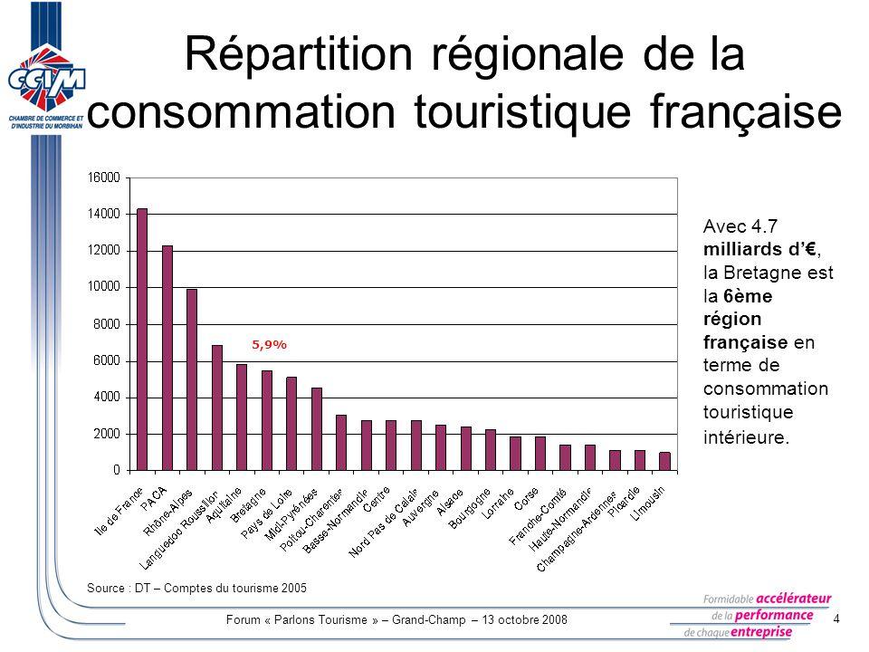 Répartition régionale de la consommation touristique française