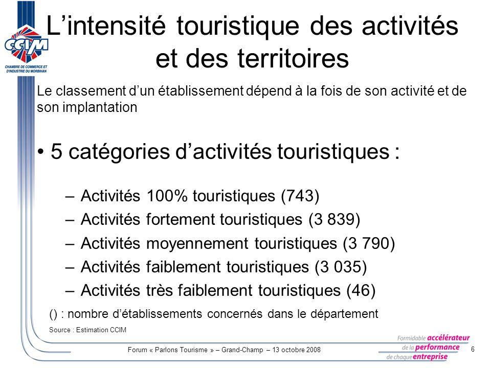 L'intensité touristique des activités et des territoires