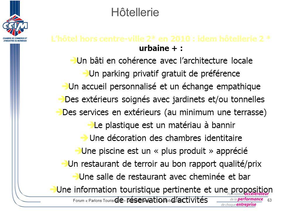 L'hôtel hors centre-ville 2* en 2010 : idem hôtellerie 2 * urbaine + :