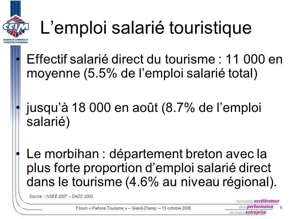 L'emploi salarié touristique