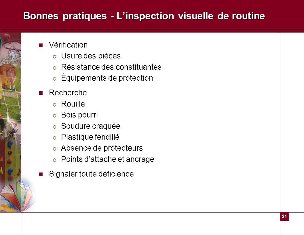 Bonnes pratiques - L'inspection visuelle de routine